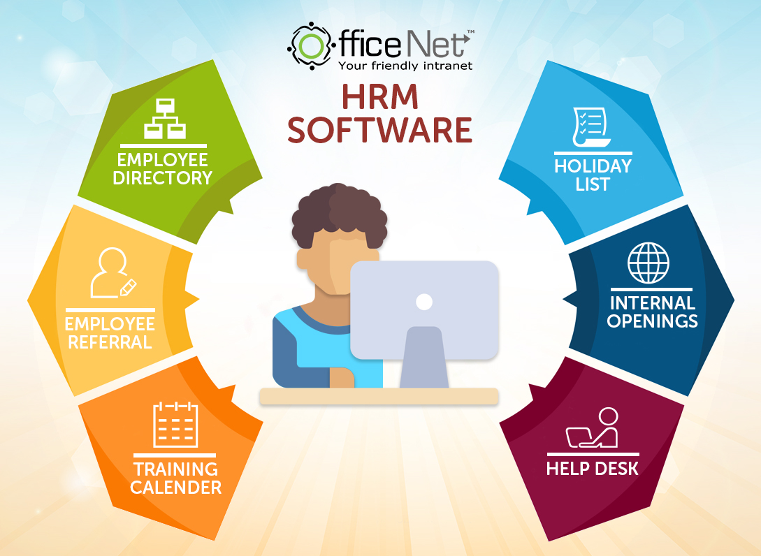 HRM Software in India